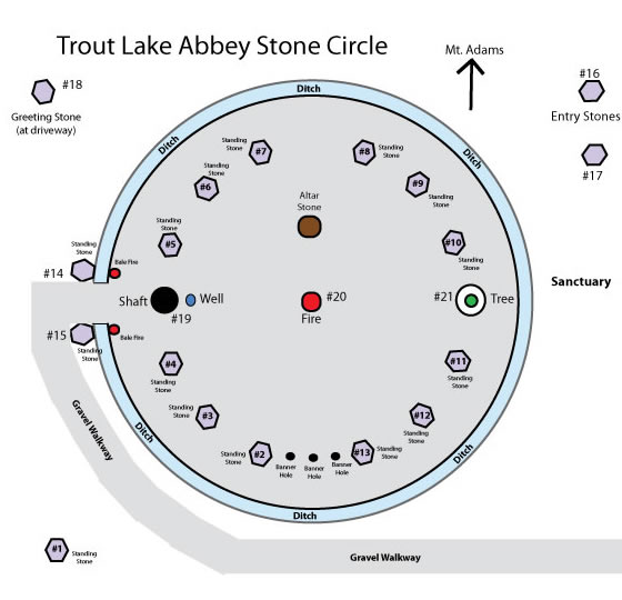 Map of the Stone Circle